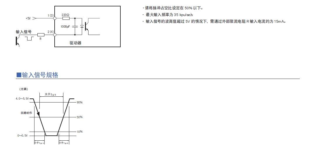 关于cpu224xp在q0.0如何输出5v的负脉冲
