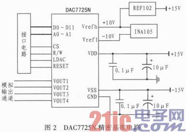 基于dsp28335的飞控计算机dac扩展电路设计