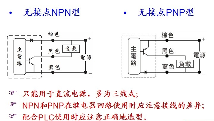 磁性接近开关的原理是什么?